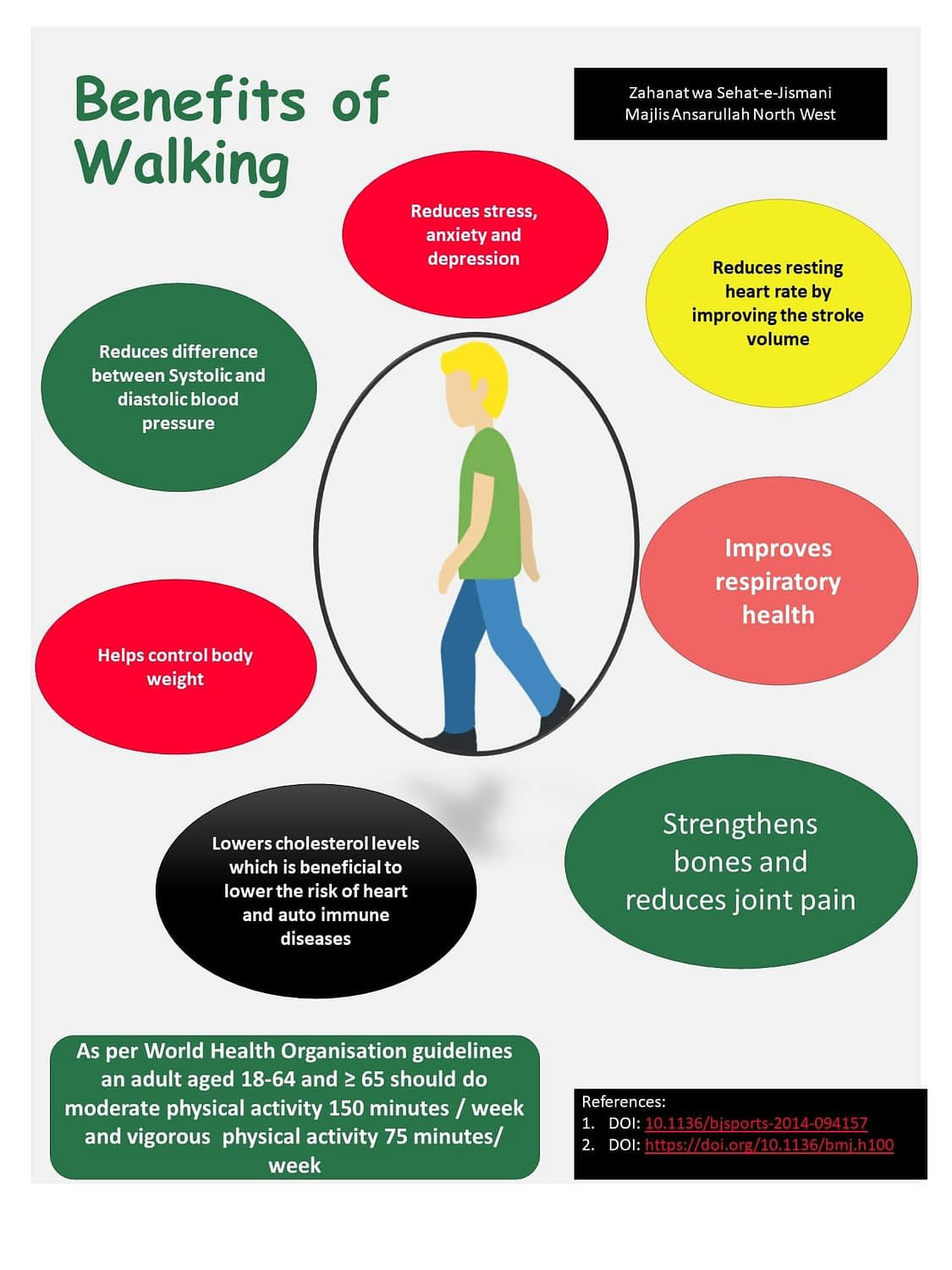 Walking-North West-Poster