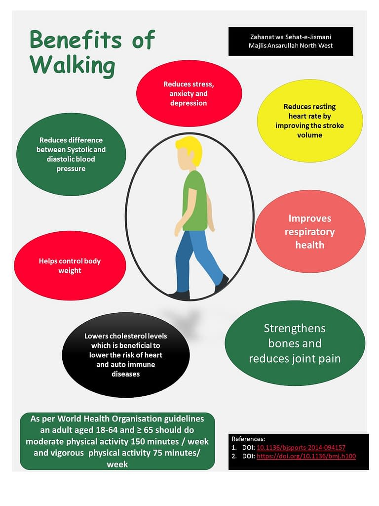 Walking-North-West-Poster